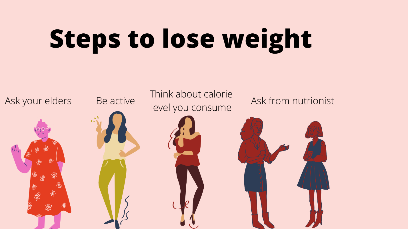 Lose extra fat after pregnancy